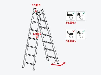 Dauerhaltbarkeitspr-fung-f-r-Leitern