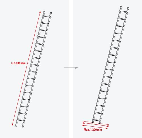 Standverbreiterung-f-r-Leitern