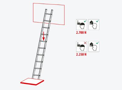 Festigkeitspr-fung-f-r-Anlege-und-Stehl